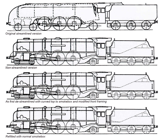 8P 46220 – 46257 4-6-2 LMS Stanier Princess Coronation or